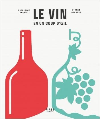 Le vin en un coup d'œil
